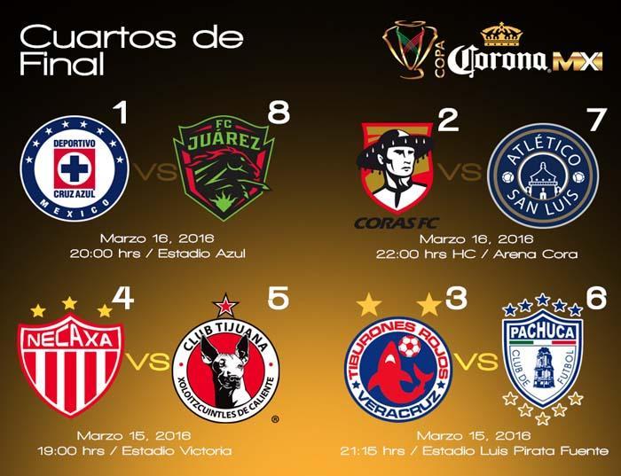 Futbol: Definen los horarios de los cuartos de final de la Copa MX ...