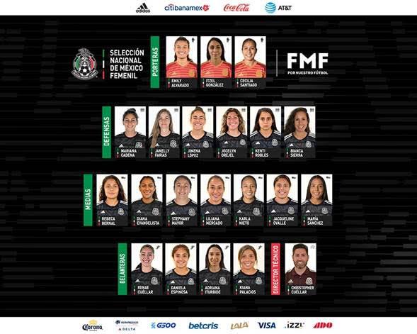 Futbol: Convocatoria de la SNM Femenil para el Campeonato Preolímpico de Concacaf
