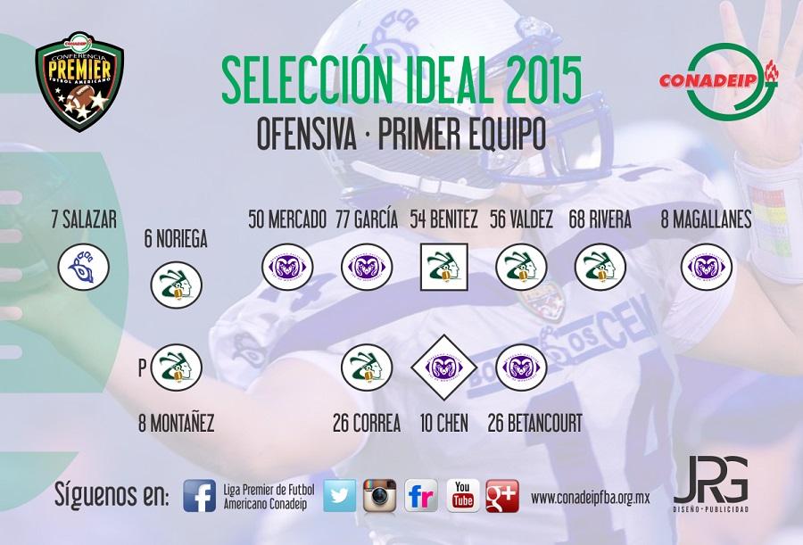 Futbol Americano, Condaeip: Armada la Selección Ideal 2015