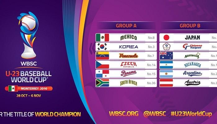 Beisbol, WBSC: Se dieron a conocer los grupos para el Mundial Sub 23