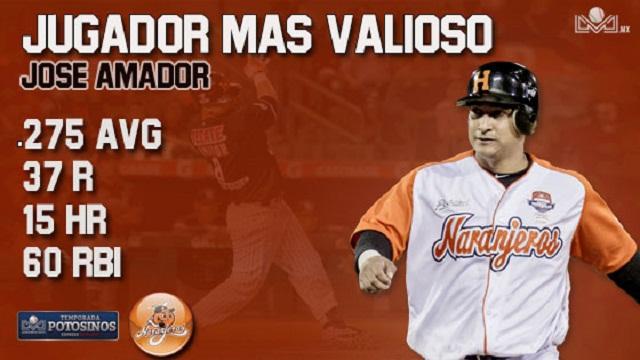 Beisbol, LMP: José Amador es el Jugador Más Valioso de la Temporada