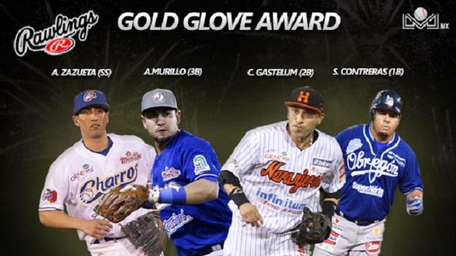 Beisbol, LMP: Ellos son los mejores infielders de la temporada, ganadores de Guante de Oro