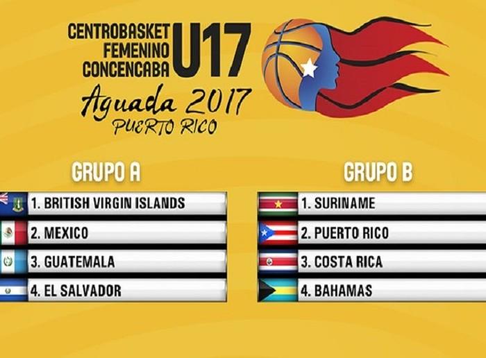 FIBA, Baloncesto: Resultados del Sorteo del Campeonato Centrobasket Sub-17 Femenino