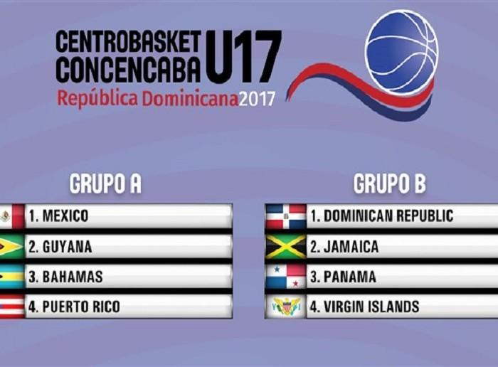 FIBA, Baloncesto: Resultados del Sorteo del Campeonato Centrobasket Sub-17