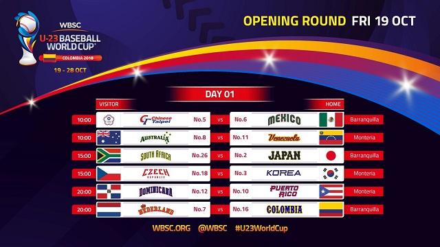 Beisbol, WBSC: La WBSC publicó el video promocional de la Copa Mundial Sub-23