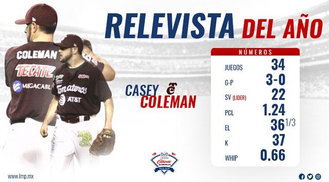 Beisbol, LMP: Casey Coleman, Relevista del Año de la Liga Mexicana del Pacífico