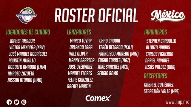 Beisbol, LMP: Define México el equipo que buscará la décima corona de Serie del Caribe