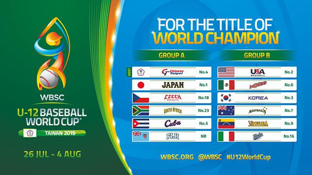 Beisbol, WBSC: Definidos los grupos de la Copa Mundial Sub-12 2019