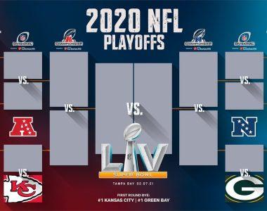 NFL: Así se jugarán los playoffs